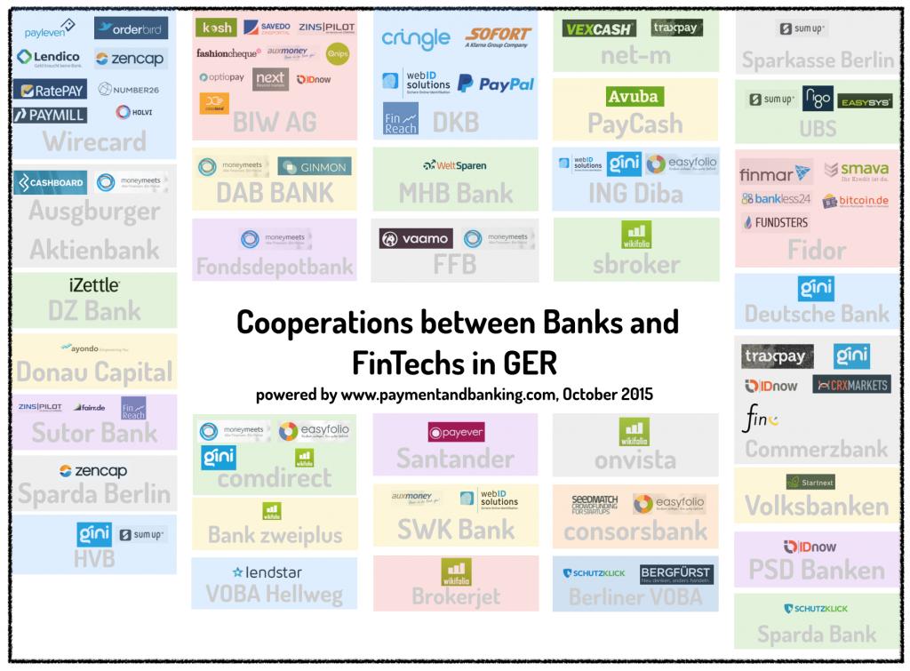 Kooperationen_Bank_FinTech