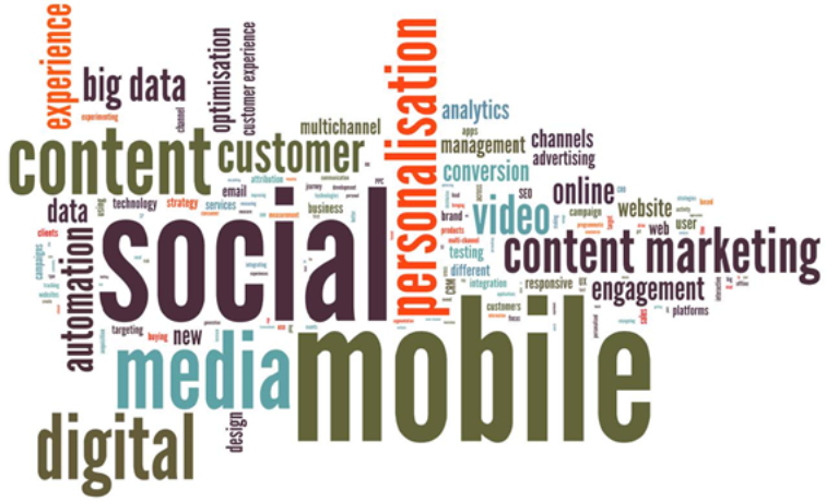 Tag Cloud Social Mobile